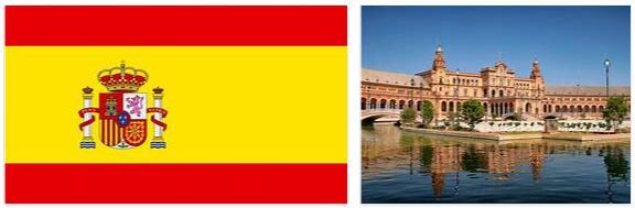 Emigration to Spain